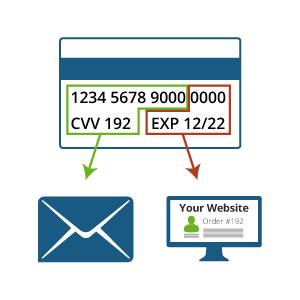 cc-information-mmj-ecommerce