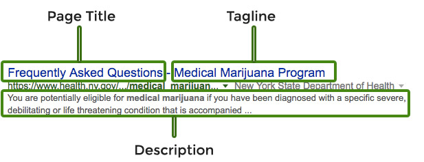 Medical Marijuana SEO - Title and Tagline and Description